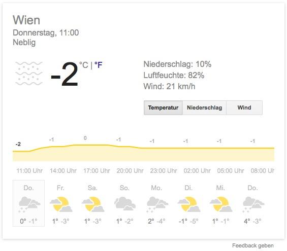 Google Wetteranzeige